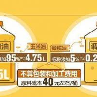 曝食用调和油内幕 你买的食用油有被偷工减料吗