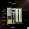 1T反渗透水处理系统一体化纯净水生产设备工业纯水机去离子设备