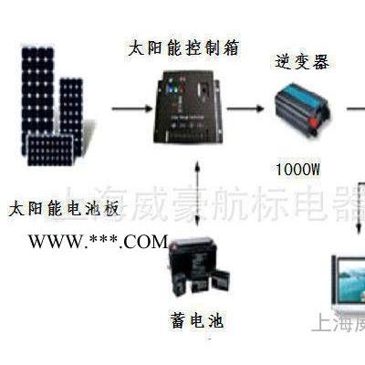 定制太阳能发电系统   太阳能电池板 太阳能发电家用