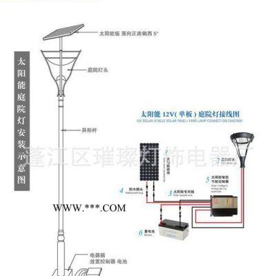 太阳能路灯 路灯杆 不用电费的路灯
