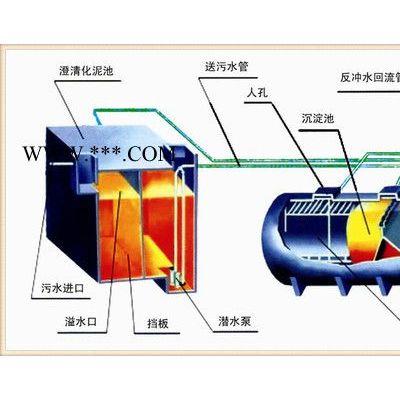 供应一体化污水处理设备 广东工业污水处理设备 翰唐电镀废水处理设备 印染废水处理设备批发销售 翰唐环保科技有限公司